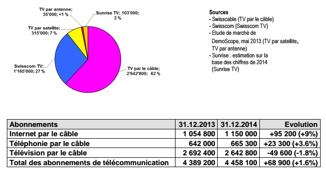 netplus - Nouvelles offres BLI BLA BLO de netplus - Page 2 Repart_tv_2014